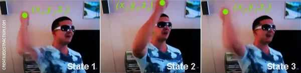 Jersey Shore Fist Pump Hand-Point Gesture States (labeled)